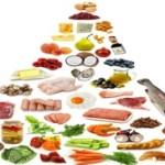 De mest populära dieterna 2017