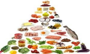 De mest populära dieterna 2017 post image